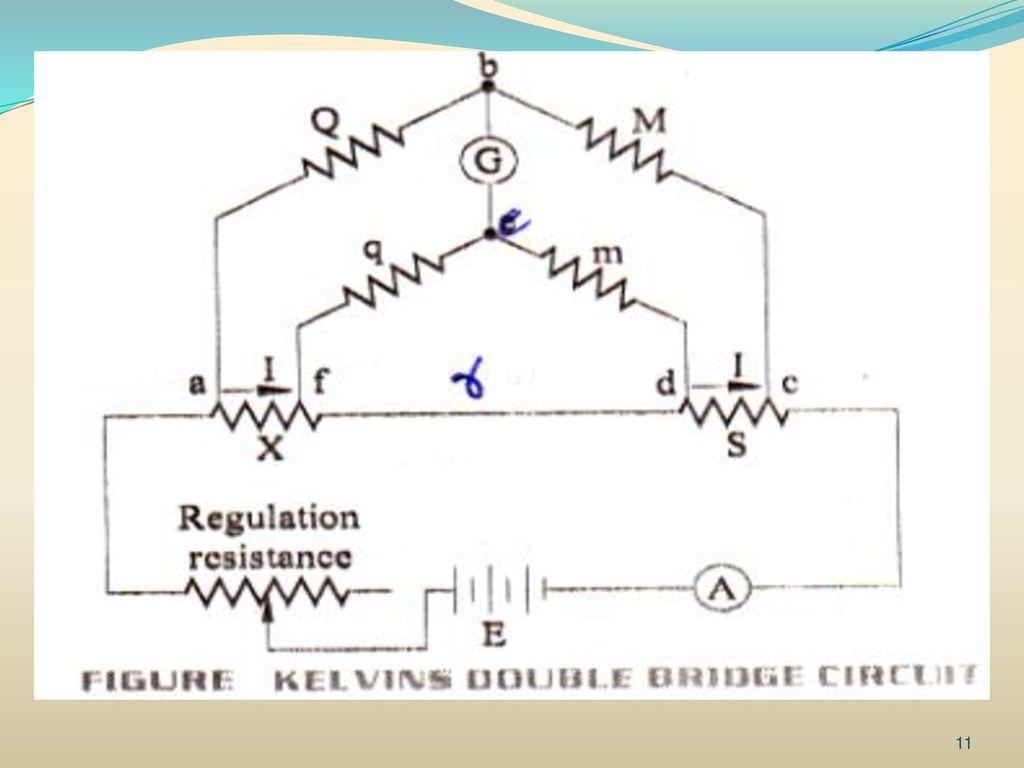 Resistance inductance capacitance measurements ppt download 12 pooptronica Images