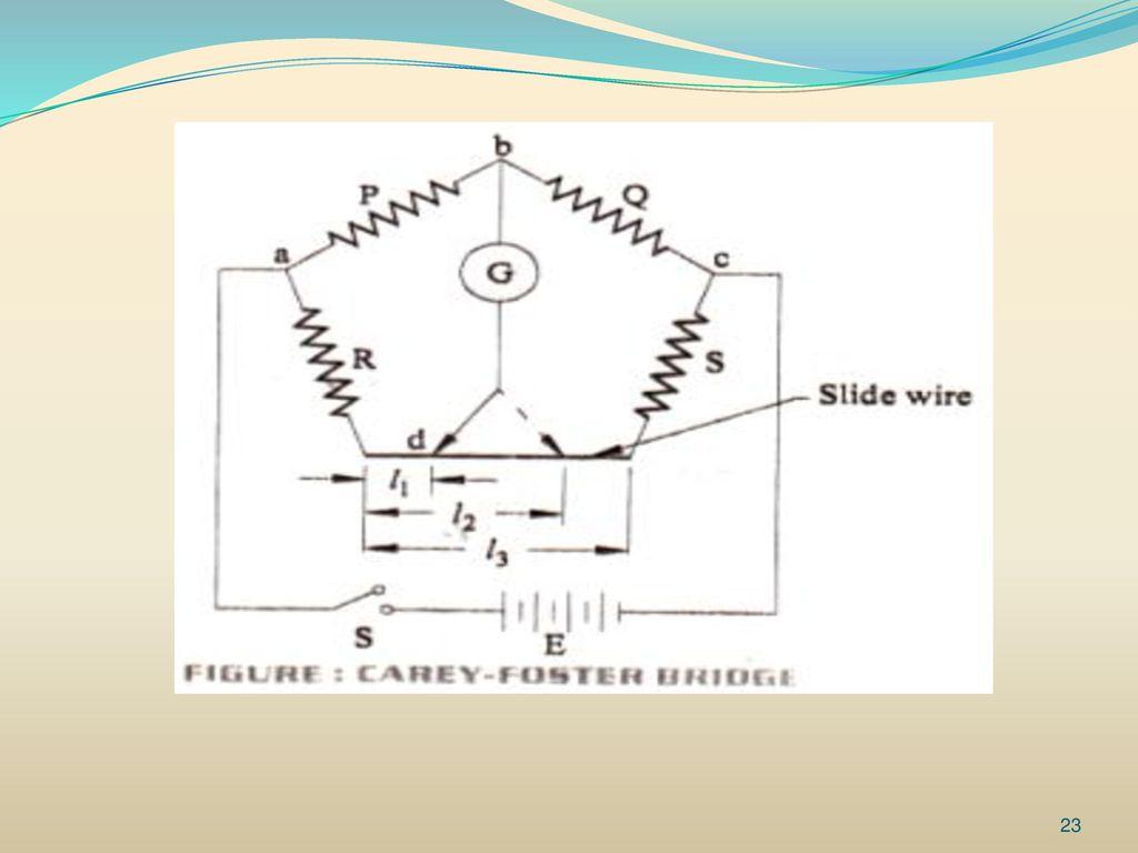 Resistance inductance capacitance measurements ppt download 24 pooptronica Images