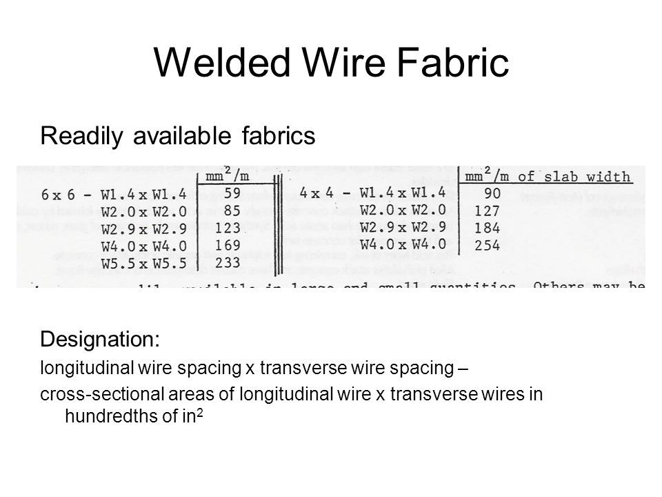 Welded wire fabric sizes chart choice image wiring table and welded wire fabric sizes chart images wiring table and diagram stunning concrete wire mesh sizes chart keyboard keysfo Images