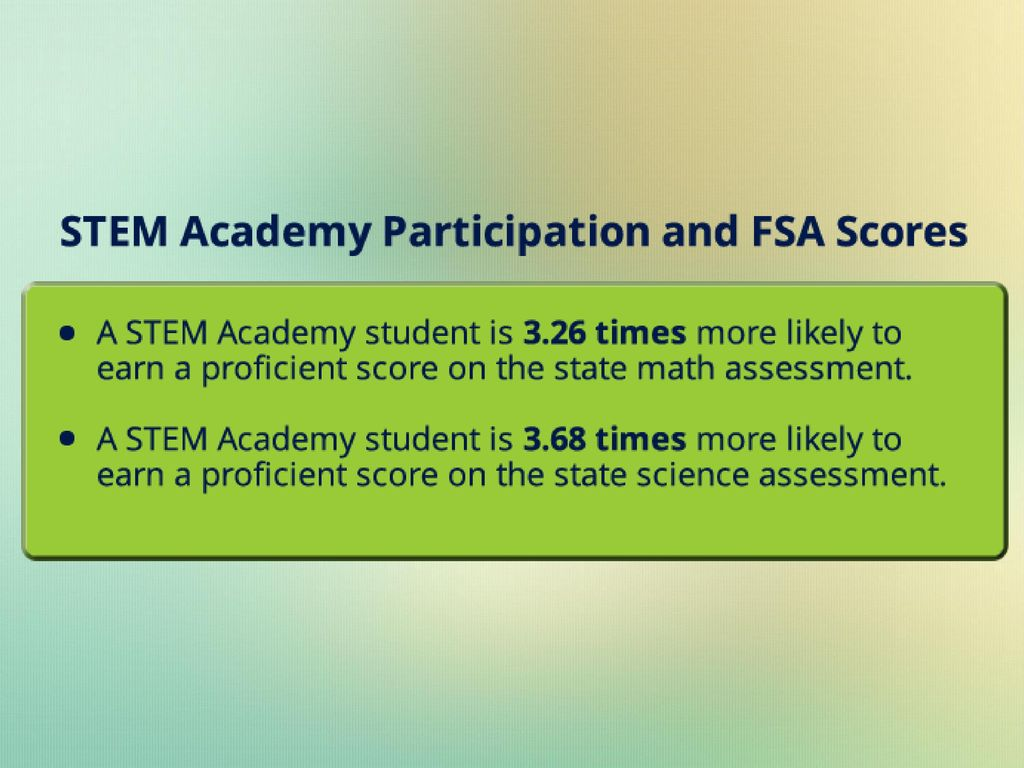 Career Academies in all middle schools Over 2200 MS industry certifications  Pre-IB programs PSAT administered to all 8th grade students High school ...