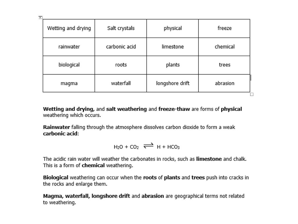 worksheet Mass Movement Worksheet what different weathering processes have occurred here ppt download 10 mass movement copy the following table this will all depend on angle of cliff slope rock type vegetation cover and how wet