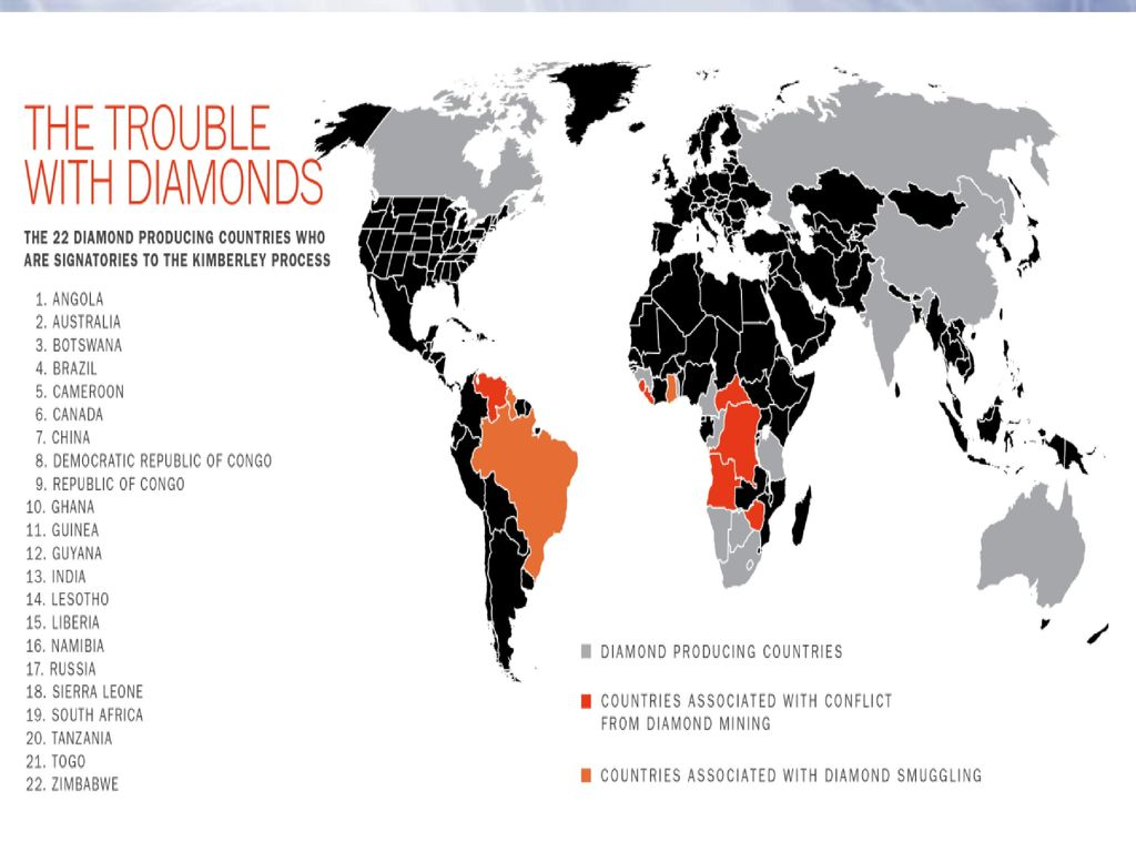 conflict your blood diamonds free how a to ensure is diamond