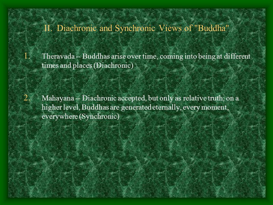 II. Diachronic and Synchronic Views of Buddha 1.