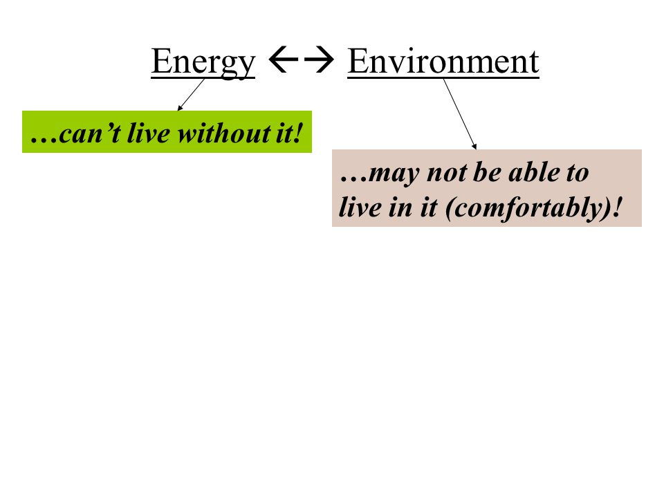 Energy  Environment …can't live without it! …may not be able to live in it (comfortably)!