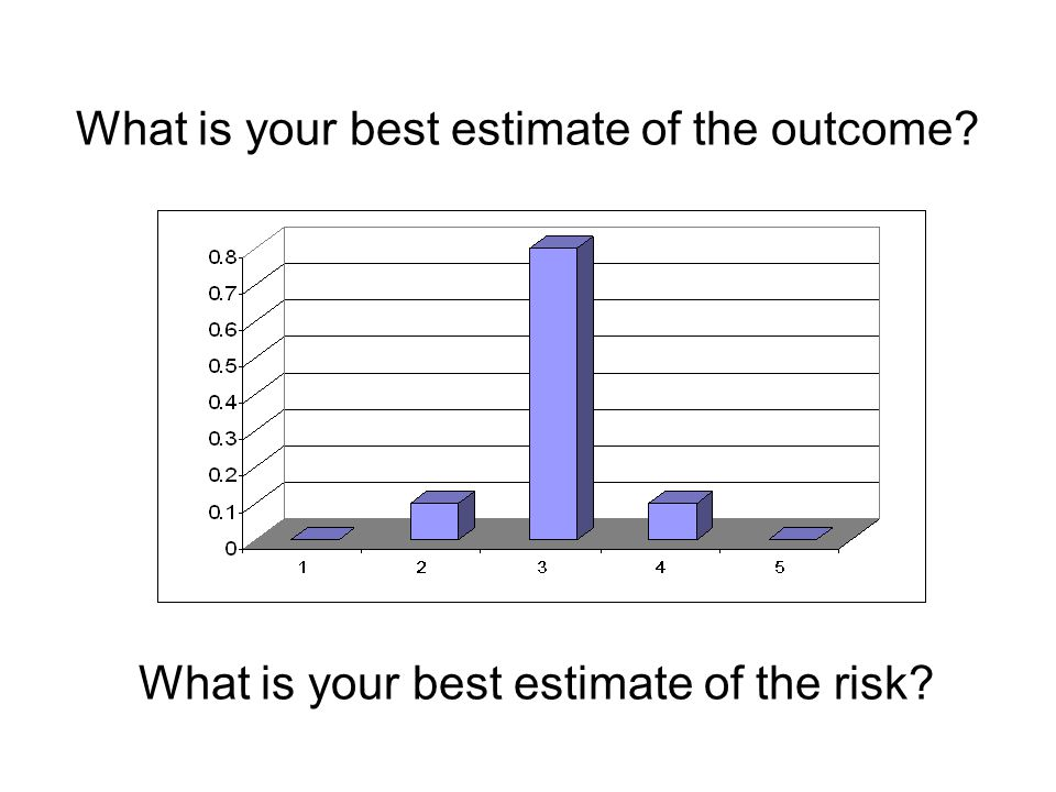 What is your best estimate of the outcome? What is your best estimate of the risk?