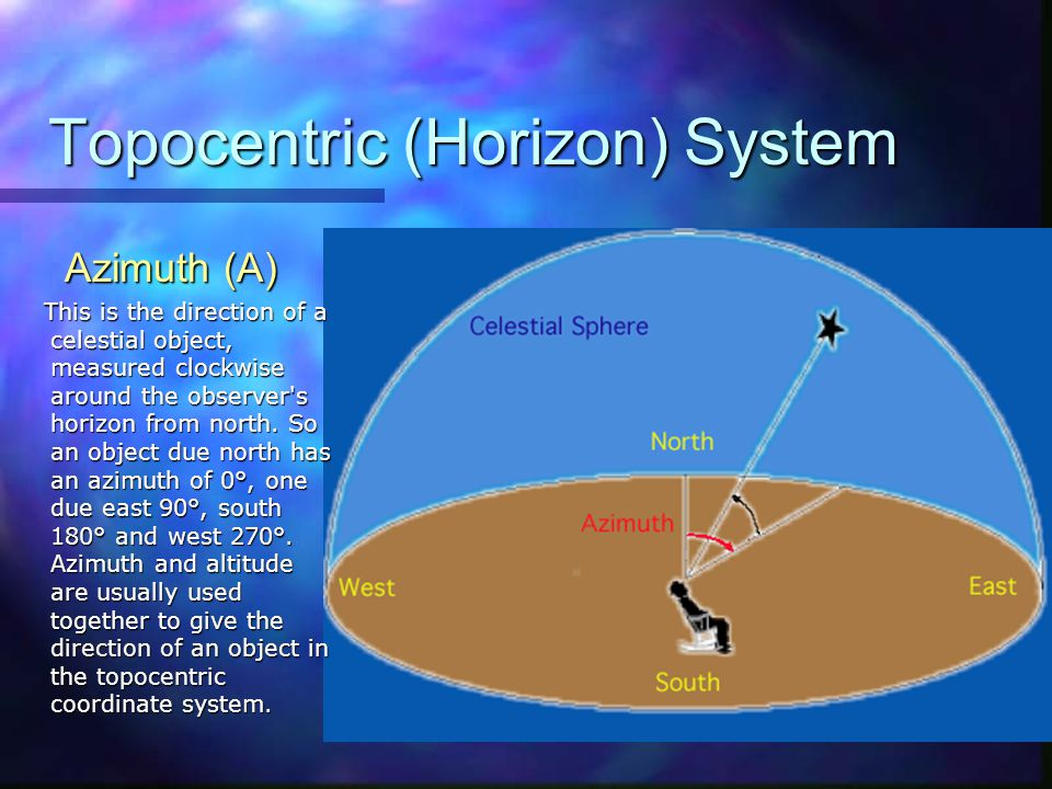 Topocentric (Horizon) System Azimuth (A) This is the direction of a celestial object, measured clockwise around the observer s horizon from north.