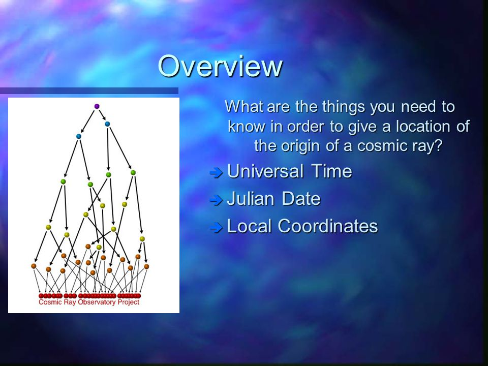 Overview What are the things you need to know in order to give a location of the origin of a cosmic ray.