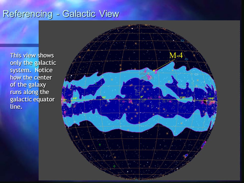 Referencing - Galactic View This view shows only the galactic system.