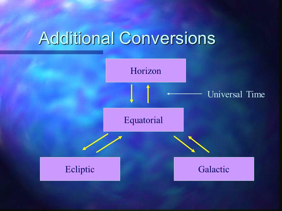 Additional Conversions Horizon Equatorial GalacticEcliptic Universal Time