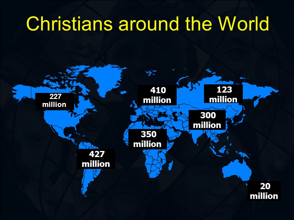 Christians around the World 227 million 20 million 427 million 350 million 300 million 123 million 410 million