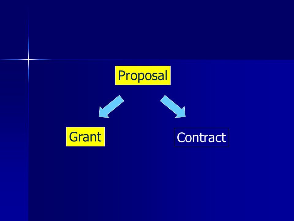 Proposal Grant Contract