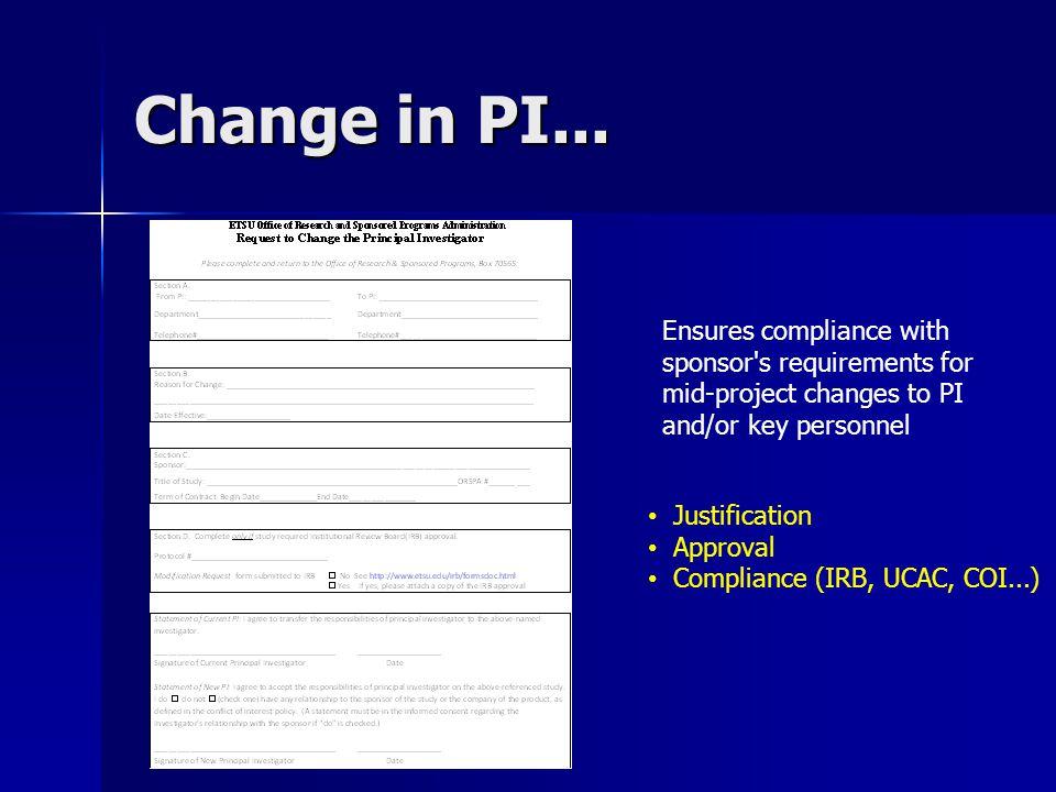 Change in PI...