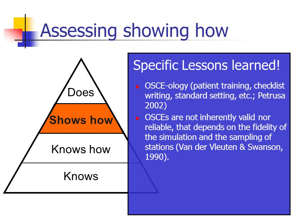 Assessing showing how Knows Shows how Knows how Does Shows how Specific Lessons learned.