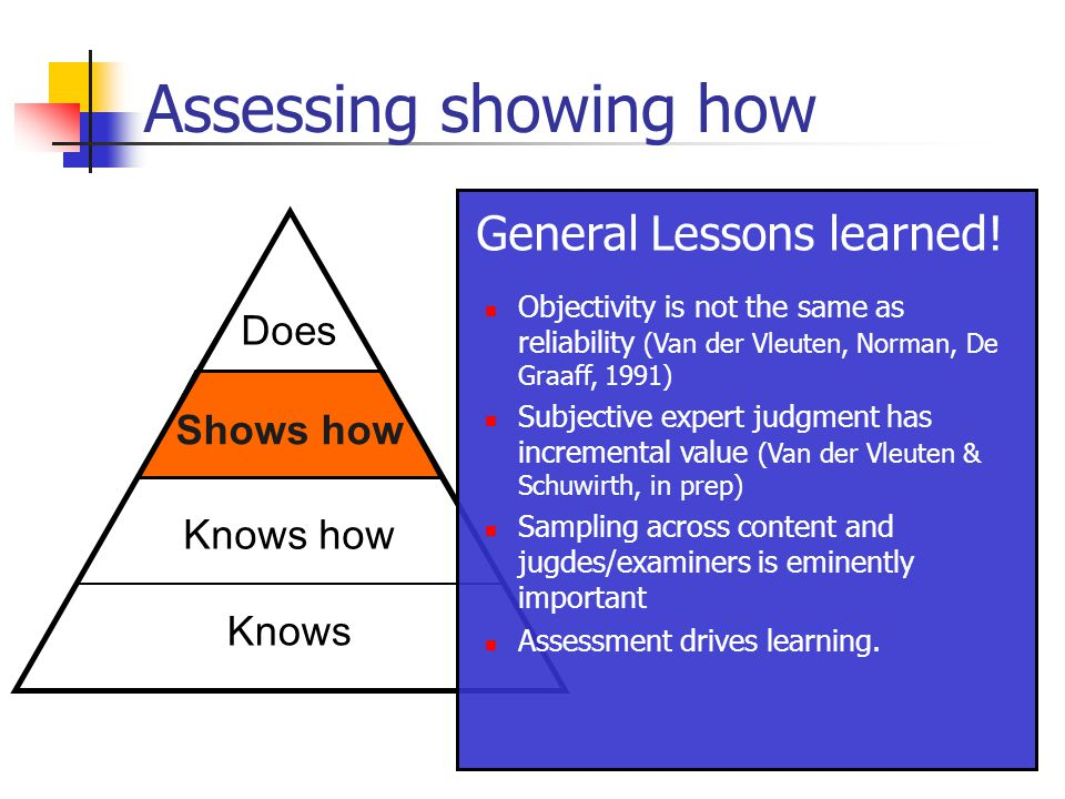 Assessing showing how Knows Shows how Knows how Does Shows how General Lessons learned.