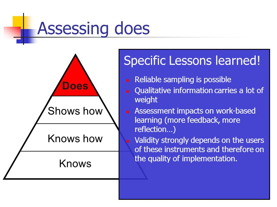 Assessing does Knows Shows how Knows how Does Specific Lessons learned.