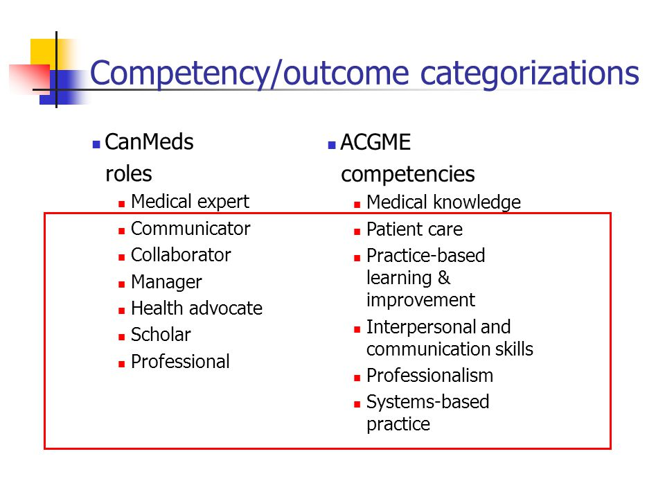 Competency/outcome categorizations CanMeds roles Medical expert Communicator Collaborator Manager Health advocate Scholar Professional ACGME competencies Medical knowledge Patient care Practice-based learning & improvement Interpersonal and communication skills Professionalism Systems-based practice