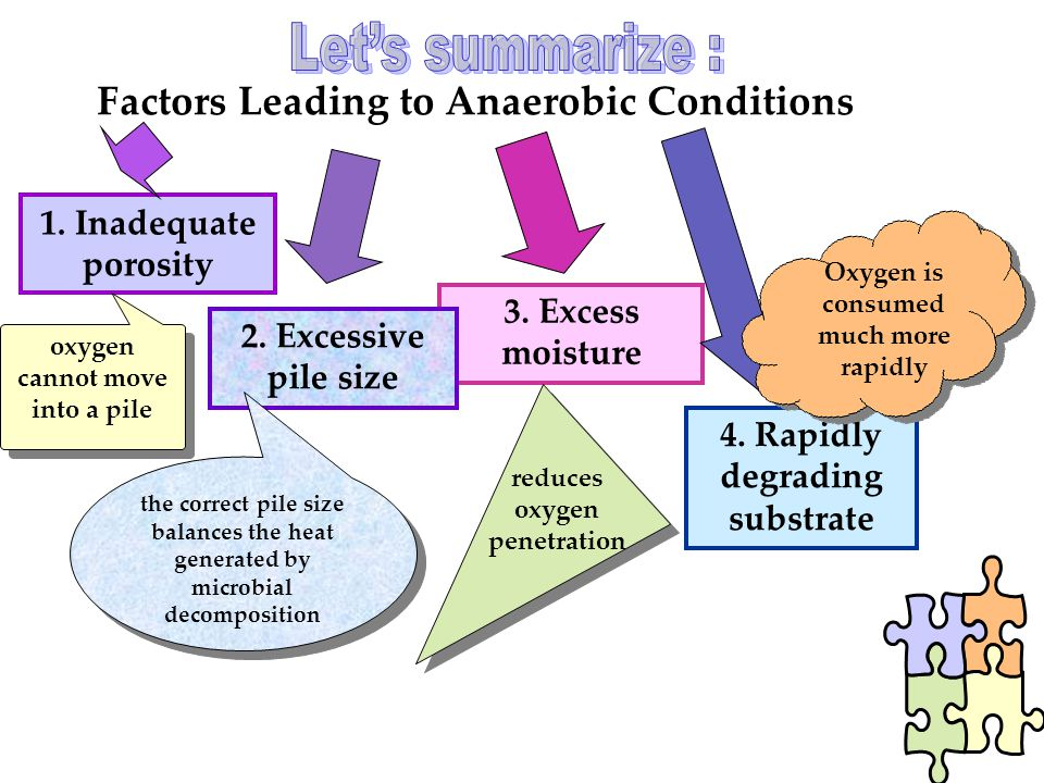 Factors Leading to Anaerobic Conditions 1. Inadequate porosity 3.