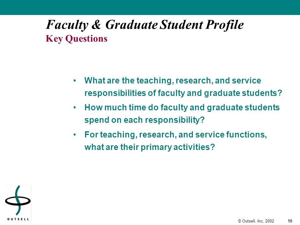 10© Outsell, Inc, 2002 Faculty & Graduate Student Profile Key Questions What are the teaching, research, and service responsibilities of faculty and graduate students.