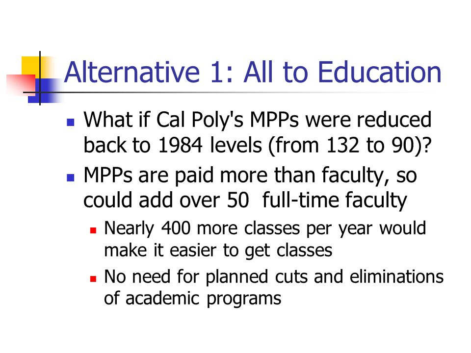 Alternative 1: All to Education What if Cal Poly s MPPs were reduced back to 1984 levels (from 132 to 90).