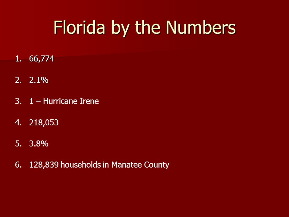 1. 66,774 2. 2.1% 3. 1 – Hurricane Irene 4. 218,053 5. 3.8% 6. 128,839 households in Manatee County Florida by the Numbers