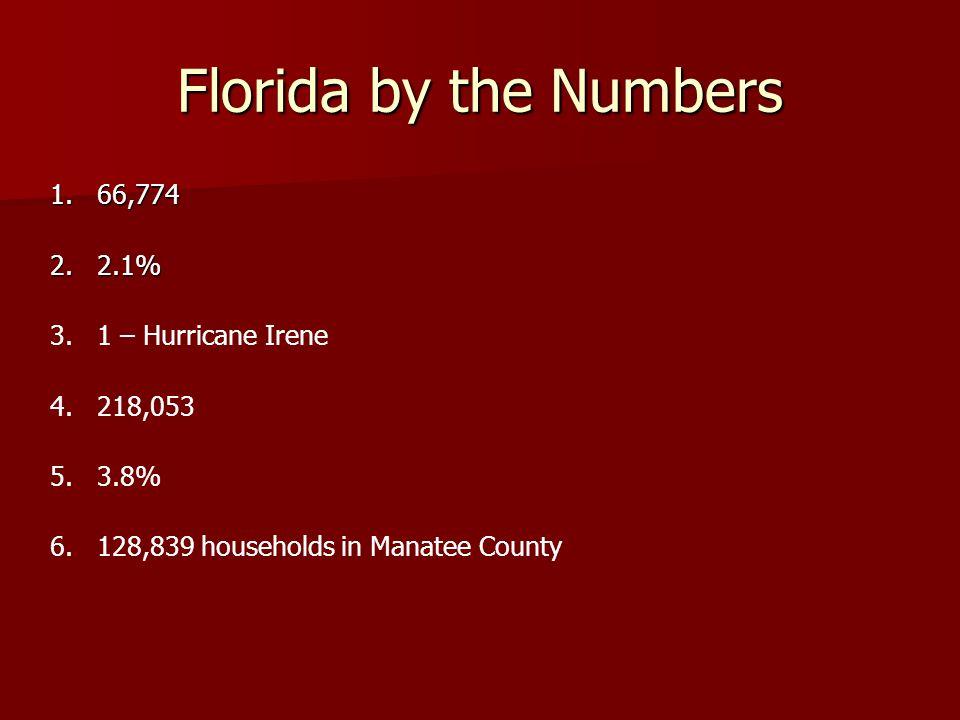 1. 66,774 2. 2.1% 3. 1 – Hurricane Irene 4. 218,053 5.