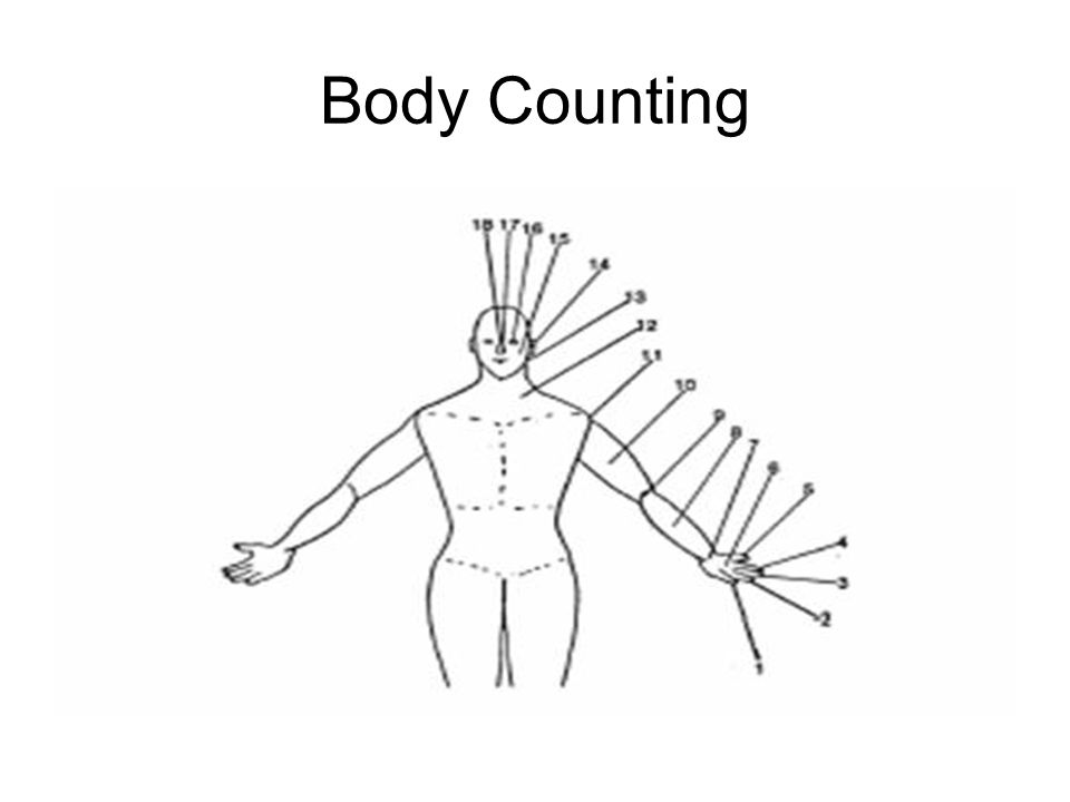 Body Counting