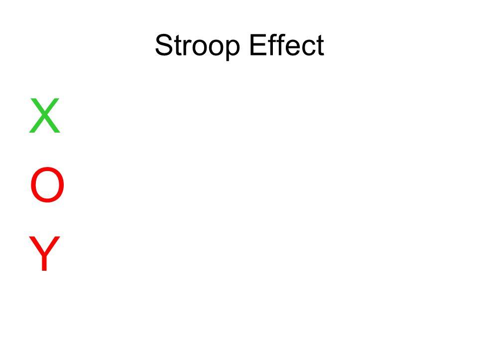 Stroop Effect XOYXOY
