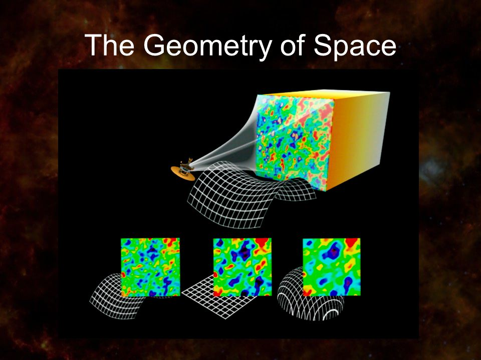 The Geometry of Space