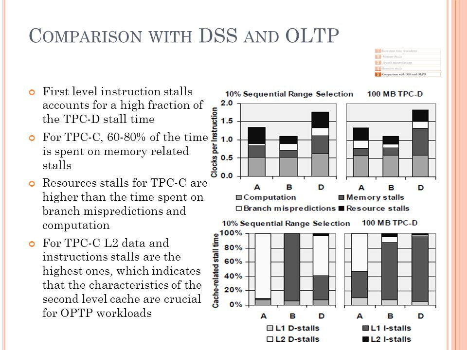 C OMPARISON WITH DSS AND OLTP First level instruction stalls accounts for a high fraction of the TPC-D stall time For TPC-C, 60-80% of the time is spent on memory related stalls Resources stalls for TPC-C are higher than the time spent on branch mispredictions and computation For TPC-C L2 data and instructions stalls are the highest ones, which indicates that the characteristics of the second level cache are crucial for OPTP workloads