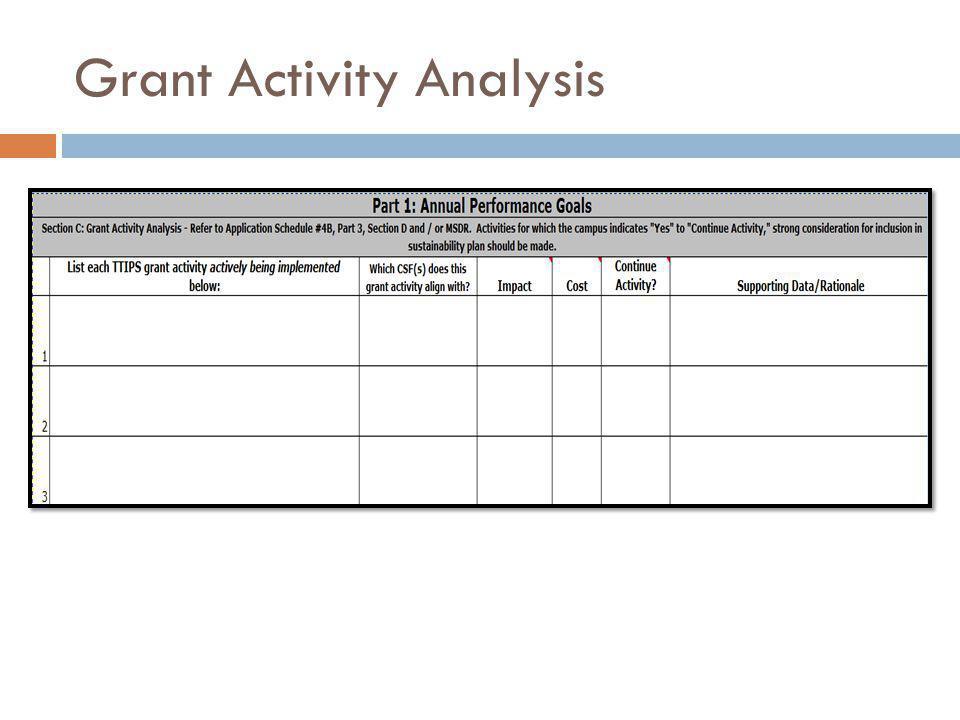 Grant Activity Analysis