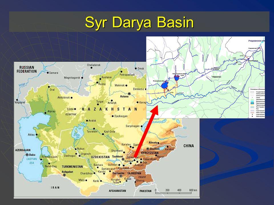 Syr Darya Basin
