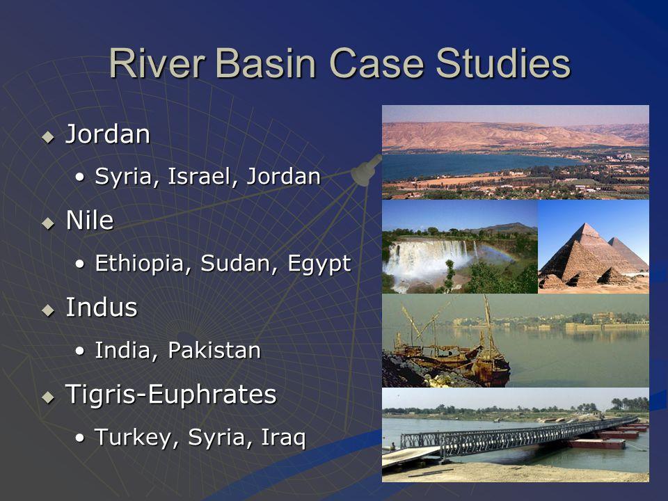 River Basin Case Studies River Basin Case Studies  Jordan Syria, Israel, JordanSyria, Israel, Jordan  Nile Ethiopia, Sudan, EgyptEthiopia, Sudan, Eg