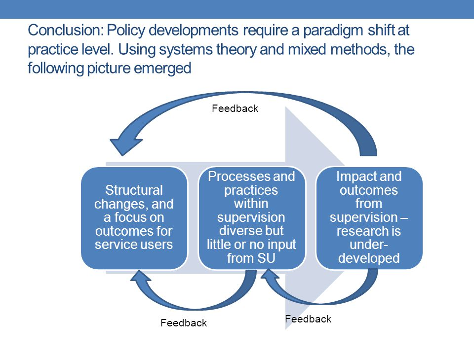 Conclusion: Policy developments require a paradigm shift at practice level. Using systems theory and mixed methods, the following picture emerged Stru