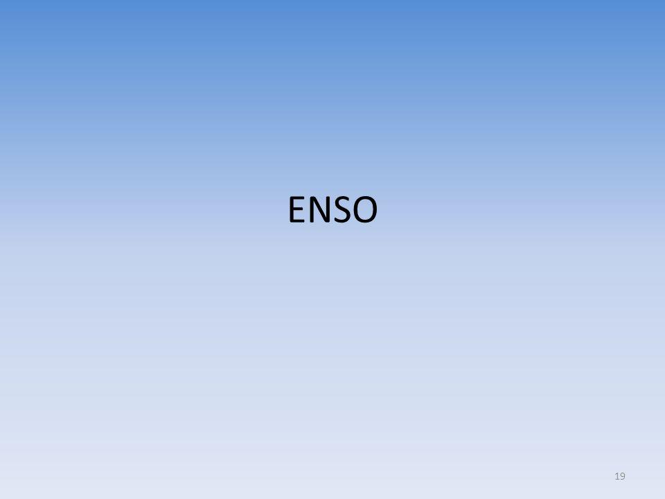 ENSO 19