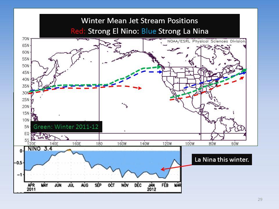 La Nina this winter. Winter Mean Jet Stream Positions Red: Strong El Nino: Blue Strong La Nina Green: Winter 2011-12 29