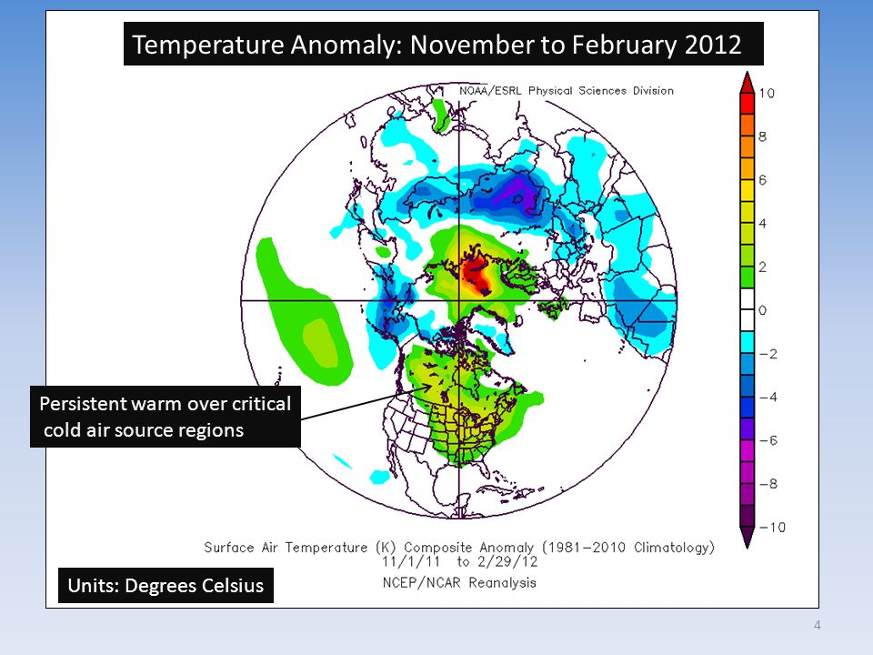 Temperature Anomaly: November to February 2012 Units: Degrees Celsius Persistent warm over critical cold air source regions 4