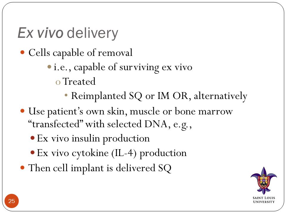 Ex vivo delivery Cells capable of removal i.e., capable of surviving ex vivo oTreated Reimplanted SQ or IM OR, alternatively Use patient's own skin, muscle or bone marrow transfected with selected DNA, e.g., Ex vivo insulin production Ex vivo cytokine (IL-4) production Then cell implant is delivered SQ 25
