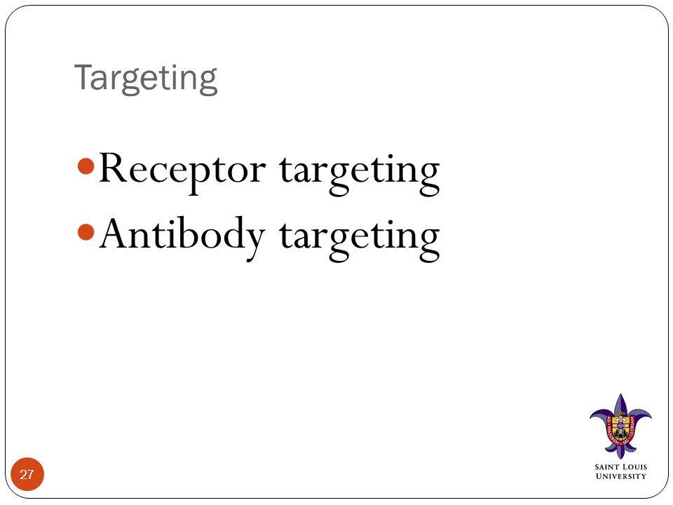 Targeting Receptor targeting Antibody targeting 27