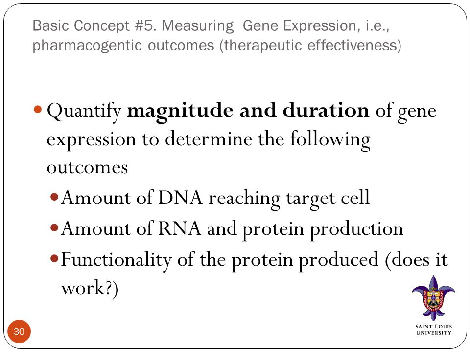Basic Concept #5. Measuring Gene Expression, i.e., pharmacogentic outcomes (therapeutic effectiveness) Quantify magnitude and duration of gene express