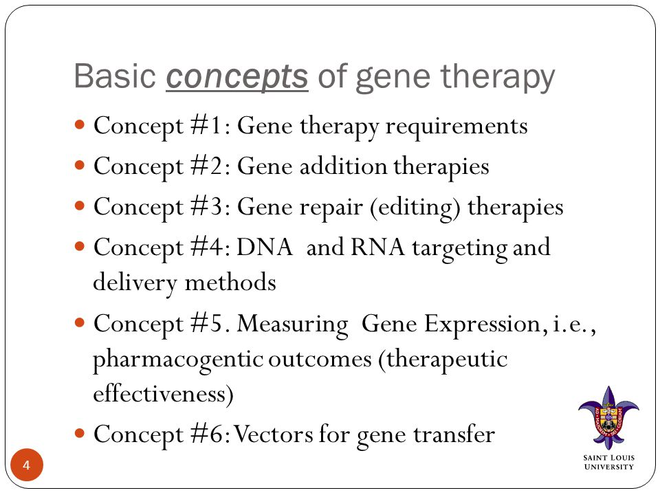 Basic concepts of gene therapy Concept #1: Gene therapy requirements Concept #2: Gene addition therapies Concept #3: Gene repair (editing) therapies Concept #4: DNA and RNA targeting and delivery methods Concept #5.