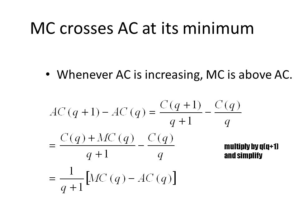 MC crosses AC at its minimum Whenever AC is increasing, MC is above AC.