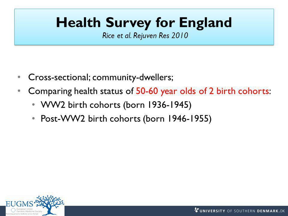 Health Survey for England Rice et al.
