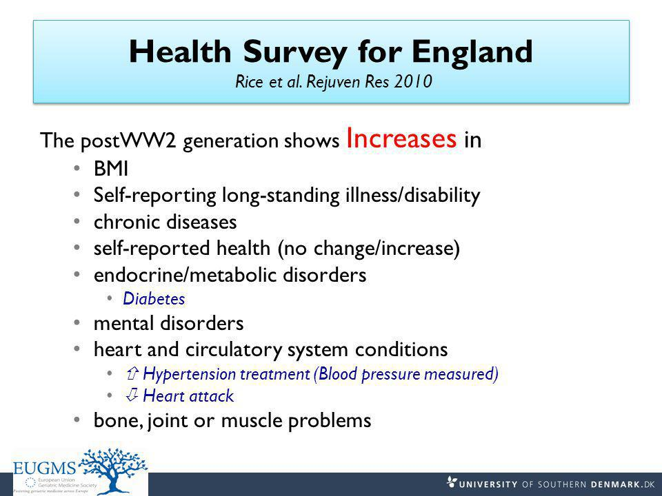Health Survey for England Rice et al.