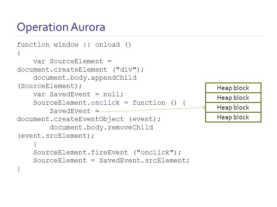 Operation Aurora Heap block function window :: onload () { var SourceElement = document.createElement ( div ); document.body.appendChild (SourceElement); var SavedEvent = null; SourceElement.onclick = function () { SavedEvent = document.createEventObject (event); document.body.removeChild (event.srcElement); } SourceElement.fireEvent ( onclick ); SourceElement = SavedEvent.srcElement; }