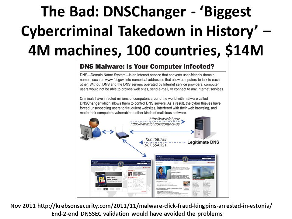 The Bad: Brazilian ISP fall victim to a series of DNS attacks 7 Nov 2011 http://www.securelist.com/en/blog/208193214/Massive_DNS_poisoning_attacks_in_Brazil End-2-end DNSSEC validation would have avoided the problems