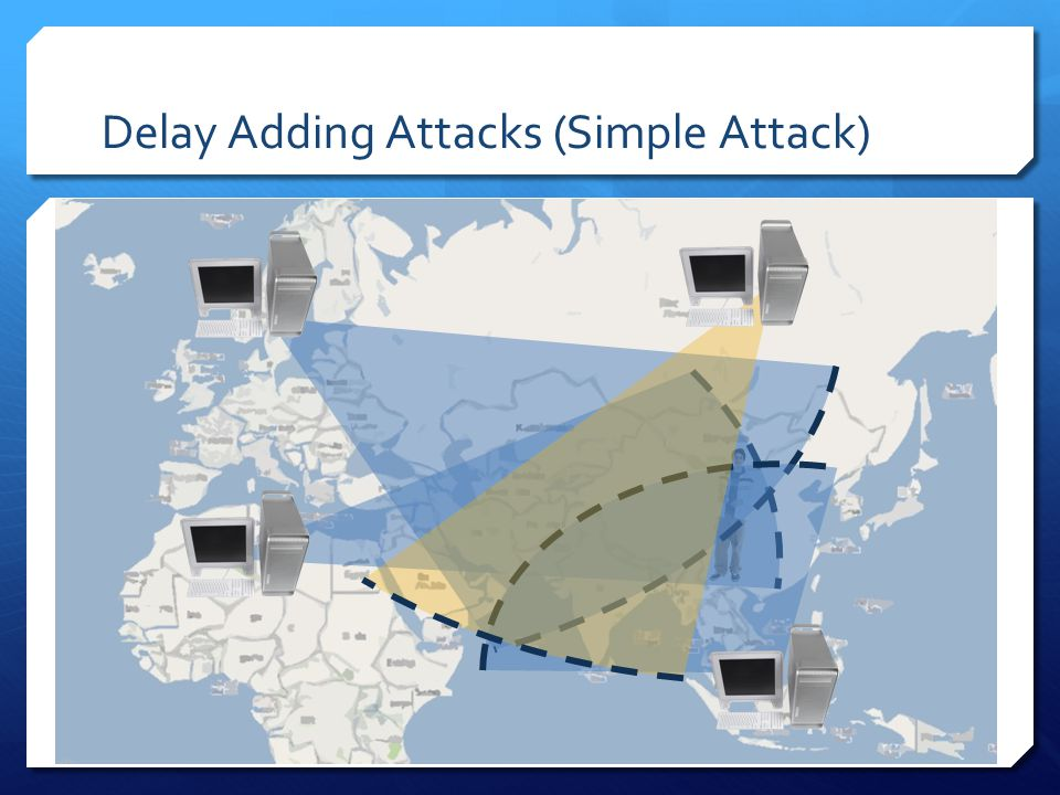 Delay Adding Attacks (Simple Attack)