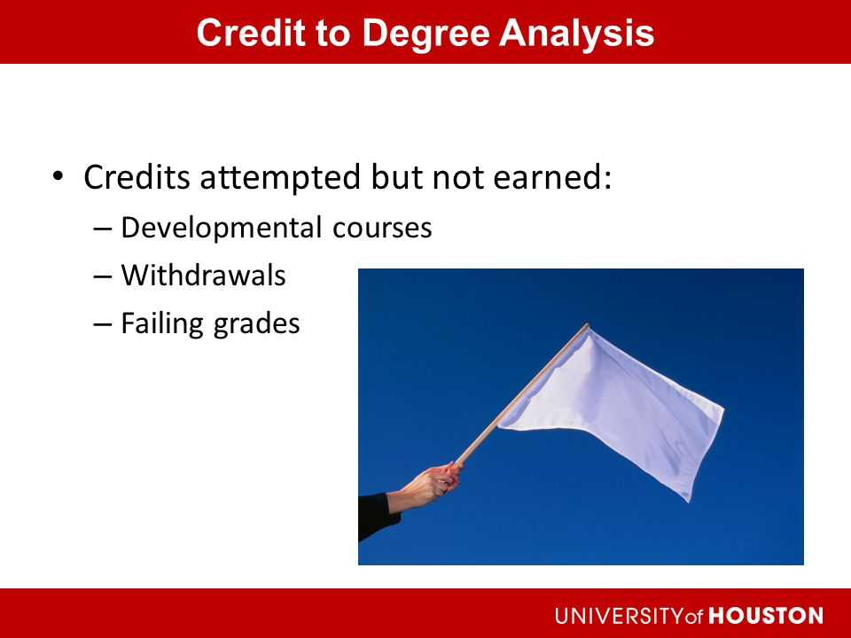 Credit to Degree Analysis Achieving the Dream Credits attempted but not earned: – Developmental courses – Withdrawals – Failing grades