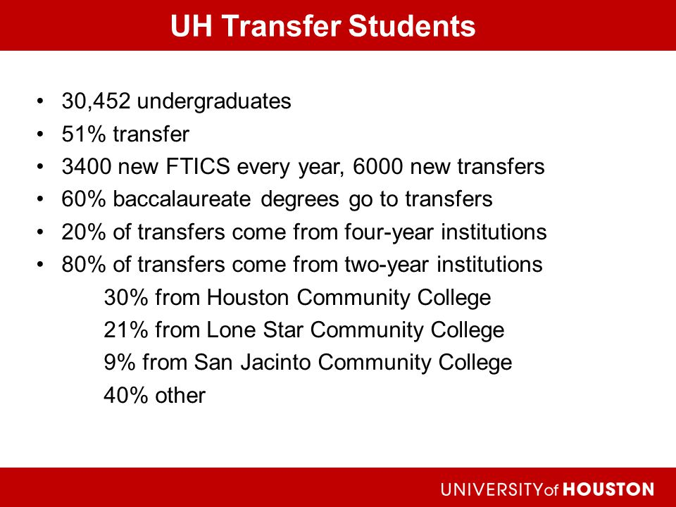 UH Transfer Students 30,452 undergraduates 51% transfer 3400 new FTICS every year, 6000 new transfers 60% baccalaureate degrees go to transfers 20% of transfers come from four-year institutions 80% of transfers come from two-year institutions 30% from Houston Community College 21% from Lone Star Community College 9% from San Jacinto Community College 40% other