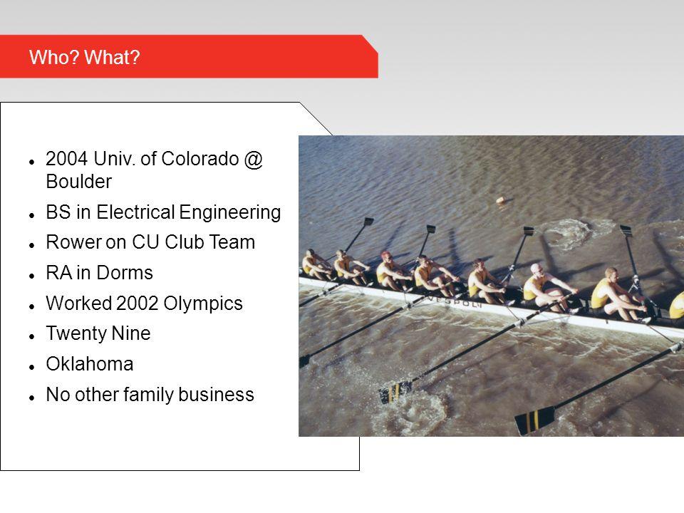 Who.What. 2004 Univ.